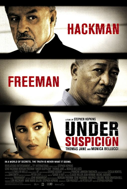 Under Suspicion (2000) Dual Audio 480p BluRay 300mb